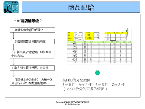company-china_logistics01_vmipartners