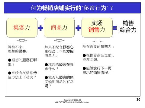 company-china_realstore01_vmipartners